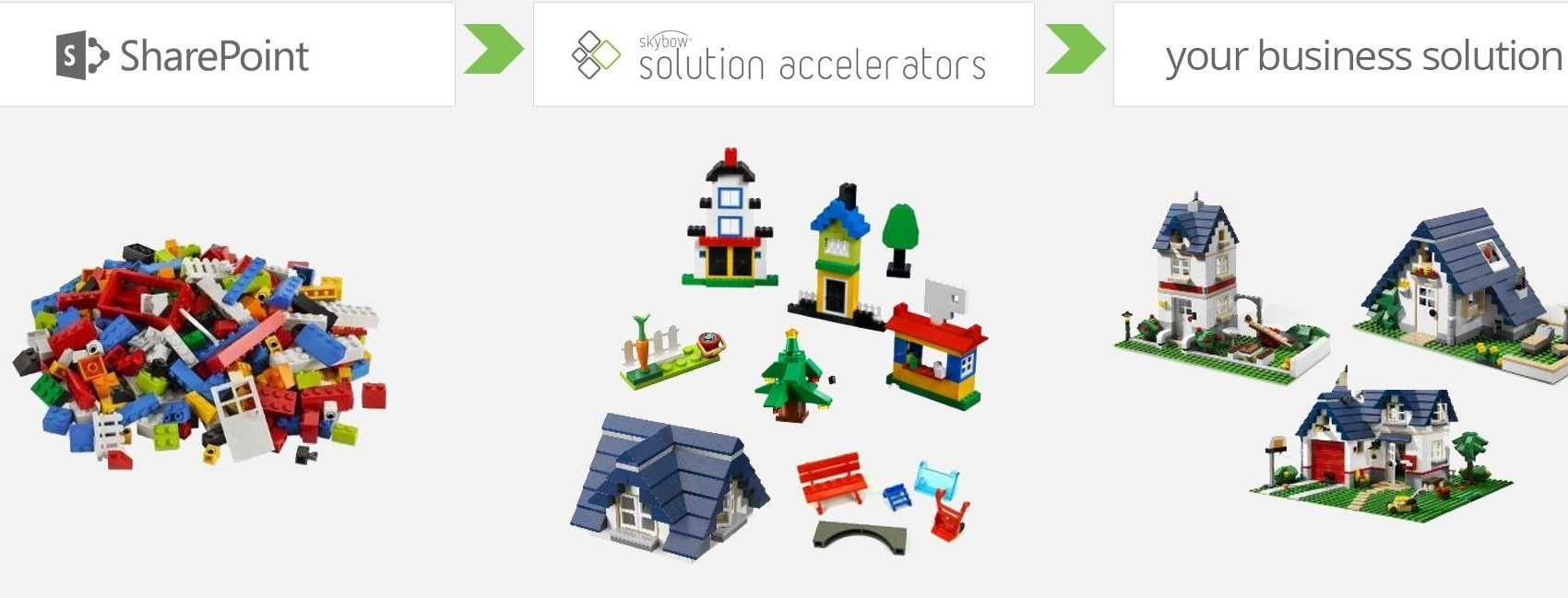 skybow-solution-accelerators-en_thumb.jpg