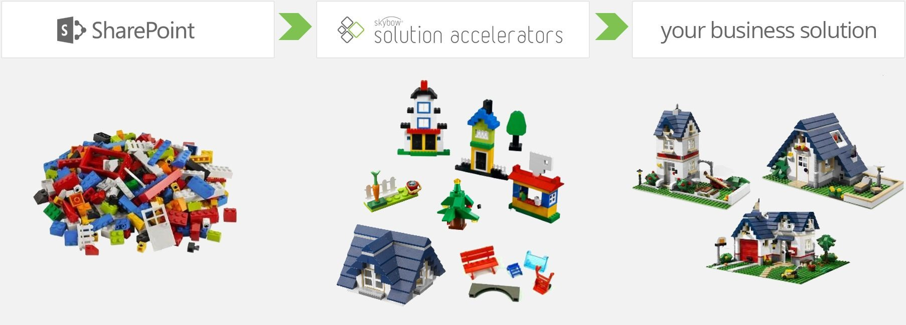 skybow-solution-accelerators-en